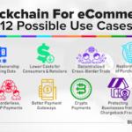 12 Ứng dụng Blockchain/Tiền số cho Thương mại điện tử