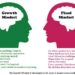 Growth Hacking Mindset - Tư duy Growth Hacking